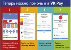 VK Pay: помочь не выходя из «ВКонтакте»