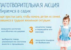Благотворительная акция «Собираемся в садик» от Mothercare и Фонда продовольствия «Русь»